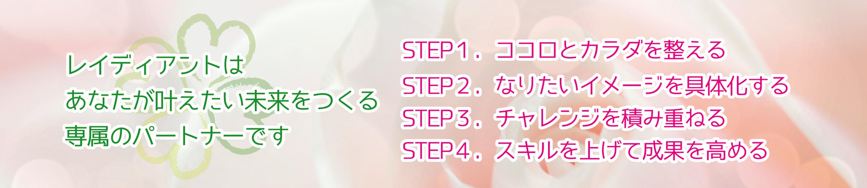 叶えたい未来を手にする4つのステップ